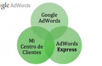 Las diferencias entre Google AdWords, AdWords Express y Mi centro de Clientes